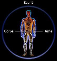 Esprit - Corps - Ame