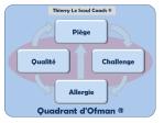 Quadrant d'Ofman