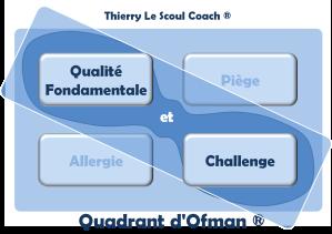 Qualité Fondamentale et Challenge
